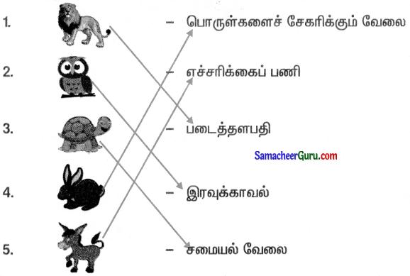 Samacheer Kalvi 3rd Tamil Guide Term 1 Chapter 3 தனித் திறமை 6