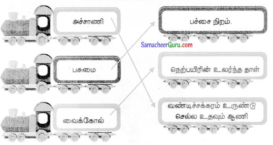 Samacheer Kalvi 3rd Tamil Guide Term 1 Chapter 9 மாட்டு வண்டியிலே 2
