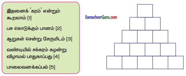Samacheer Kalvi 3rd Tamil Guide Term 1 Chapter 9 மாட்டு வண்டியிலே 3