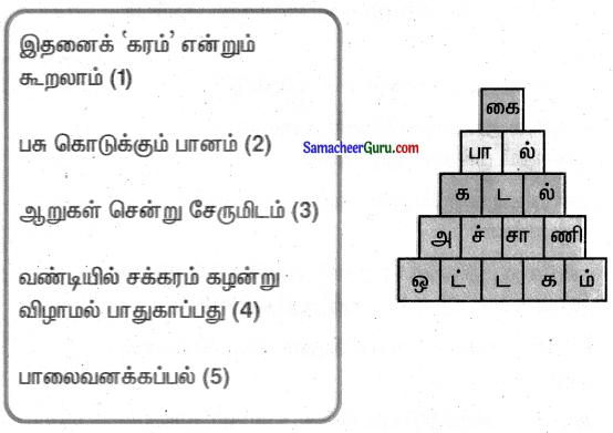 Samacheer Kalvi 3rd Tamil Guide Term 1 Chapter 9 மாட்டு வண்டியிலே 4