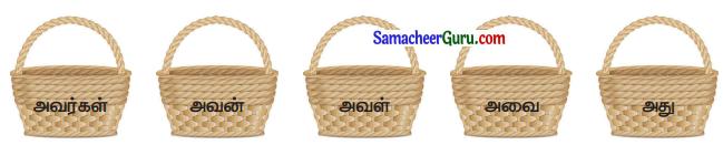 Samacheer Kalvi 3rd Tamil Guide Term 3 Chapter 8 அறிவூட்டும் தொலைக்கா செய்திகள் 5