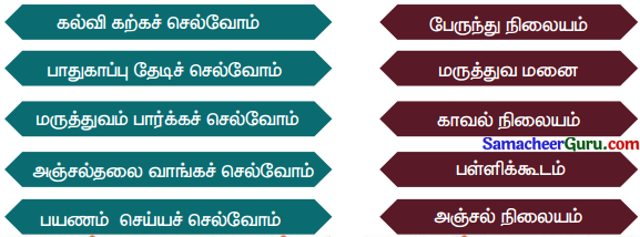 Samacheer Kalvi 3rd tamil Guide Term 2 Chapter 3 கல்வி கண் போன்றது 1