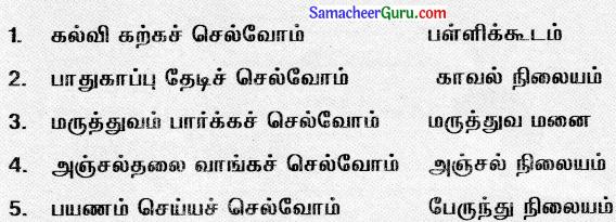 Samacheer Kalvi 3rd tamil Guide Term 2 Chapter 3 கல்வி கண் போன்றது 2