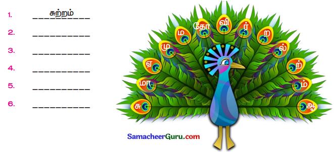 Samacheer Kalvi 3rd tamil Guide Term 2 Chapter 3 கல்வி கண் போன்றது 3