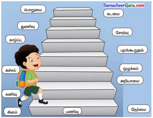Samacheer Kalvi 3rd tamil Guide Term 2 Chapter 3 கல்வி கண் போன்றது 4