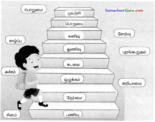 Samacheer Kalvi 3rd tamil Guide Term 2 Chapter 3 கல்வி கண் போன்றது 5