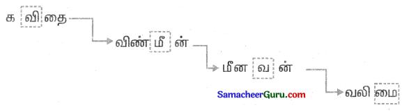 Samacheer Kalvi 3rd tamil Guide Term 2 Chapter 5 வாலு போயி கத்தி வந்தது! டும் ... டும் ... டும் ... டும் 10