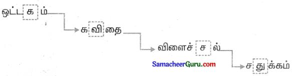 Samacheer Kalvi 3rd tamil Guide Term 2 Chapter 5 வாலு போயி கத்தி வந்தது! டும் ... டும் ... டும் ... டும் 7
