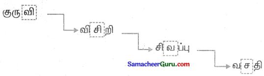 Samacheer Kalvi 3rd tamil Guide Term 2 Chapter 5 வாலு போயி கத்தி வந்தது! டும் ... டும் ... டும் ... டும் 8