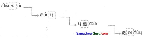 Samacheer Kalvi 3rd tamil Guide Term 2 Chapter 5 வாலு போயி கத்தி வந்தது! டும் ... டும் ... டும் ... டும் 9
