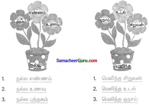 Samacheer Kalvi 3rd tamil Guide Term 2 Chapter 7 நாயும், ஓநாயும் 3