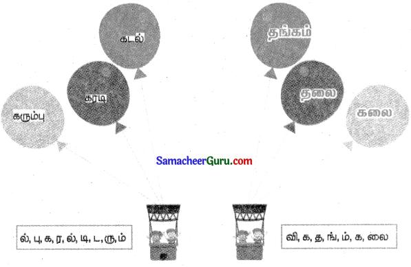 Samacheer Kalvi 3rd tamil Guide Term 2 Chapter 7 நாயும், ஓநாயும் 5