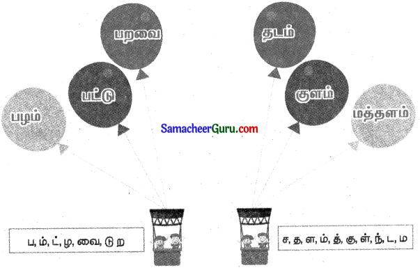 Samacheer Kalvi 3rd tamil Guide Term 2 Chapter 7 நாயும், ஓநாயும் 7