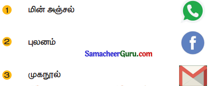 Samacheer Kalvi 3rd tamil Guide Term 3 Chapter 1 உள்ளங்கையில் ஓர் உலகம் 7