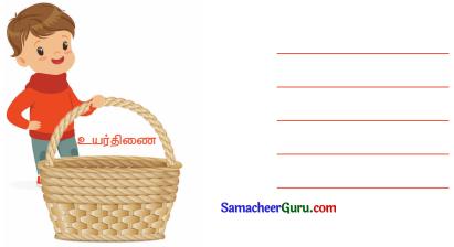 Samacheer Kalvi 3rd tamil Guide Term 3 Chapter 3 வீம்பால் வந்த விளைவு 13